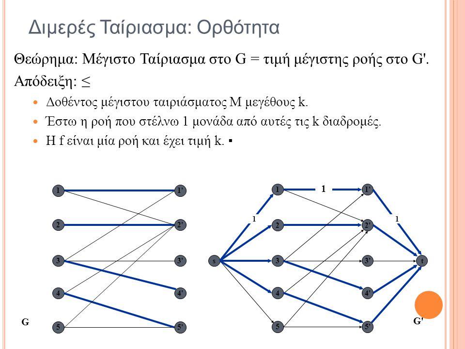 Θεώρημα: Μέγιστο Ταίριασμα στο G = τιμή μέγιστης ροής στο G'. Απόδειξη: ≤ Δοθέντος μέγιστου ταιριάσματος M μεγέθους k. Έστω η ροή που στέλνω 1 μονάδα