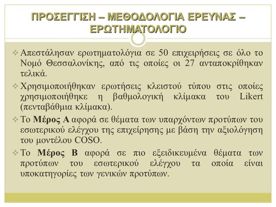ΠΡΟΣΕΓΓΙΣΗ – ΜΕΘΟΔΟΛΟΓΙΑ ΕΡΕΥΝΑΣ – ΕΡΩΤΗΜΑΤΟΛΟΓΙΟ  Απεστάλησαν ερωτηματολόγια σε 50 επιχειρήσεις σε όλο το Νομό Θεσσαλονίκης, από τις οποίες οι 27 αν