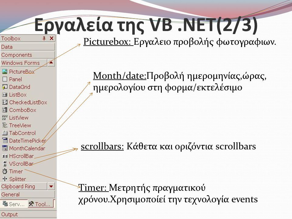 Εργαλεία της VB.NET(2/3) Picturebox: Εργαλειο προβολής φωτογραφιων.