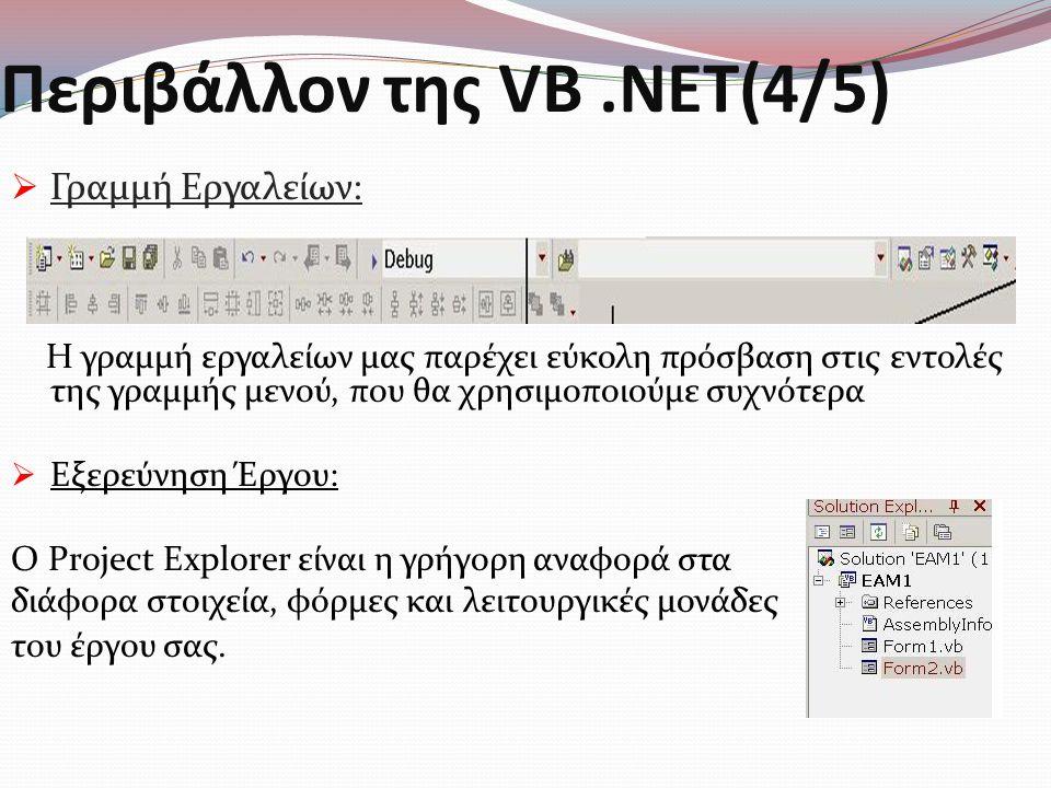 Προγραμματίζοντας στην VB.NET(2/6) Εύκολη συγγραφή κώδικα.
