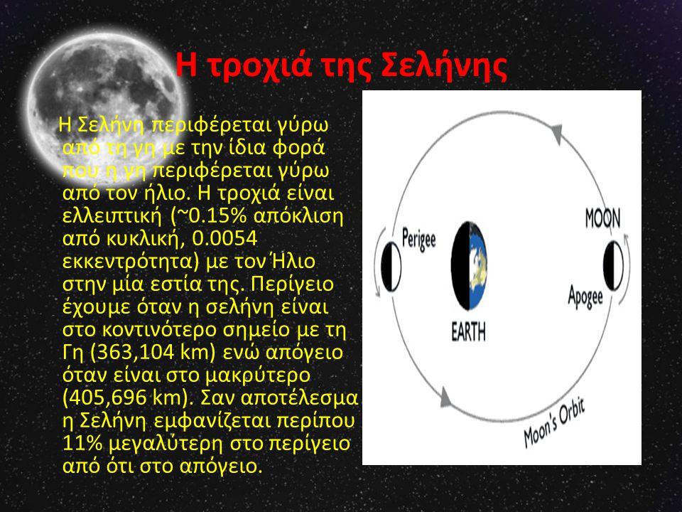 Η τροχιά της Σελήνης Η Σελήνη περιφέρεται γύρω από τη γη με την ίδια φορά που η γη περιφέρεται γύρω από τον ήλιο. Η τροχιά είναι ελλειπτική (~0.15% απ