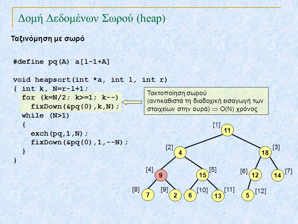 TexPoint fonts used in EMF. Read the TexPoint manual before you delete this box.: AA A A A Δομή Δεδομένων Σωρού (heap) Ταξινόμηση με σωρό #define pq(A