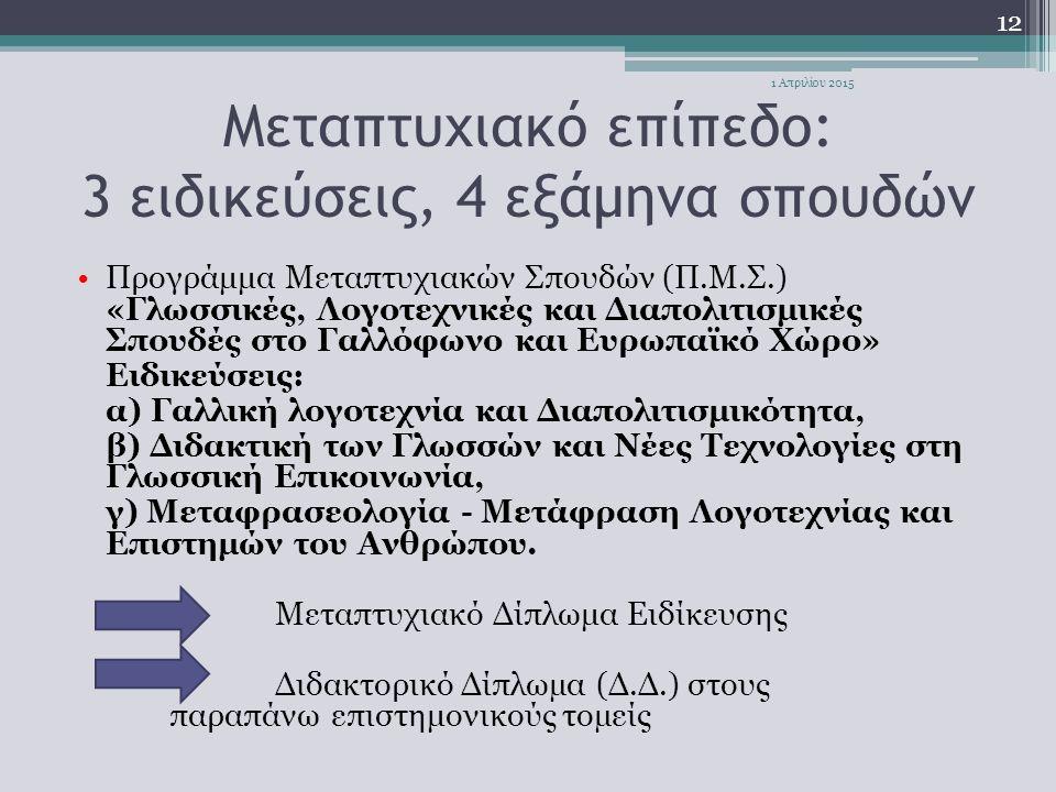 Μεταπτυχιακό επίπεδο: 3 ειδικεύσεις, 4 εξάμηνα σπουδών Προγράμμα Μεταπτυχιακών Σπουδών (Π.Μ.Σ.) «Γλωσσικές, Λογοτεχνικές και Διαπολιτισμικές Σπουδές σ
