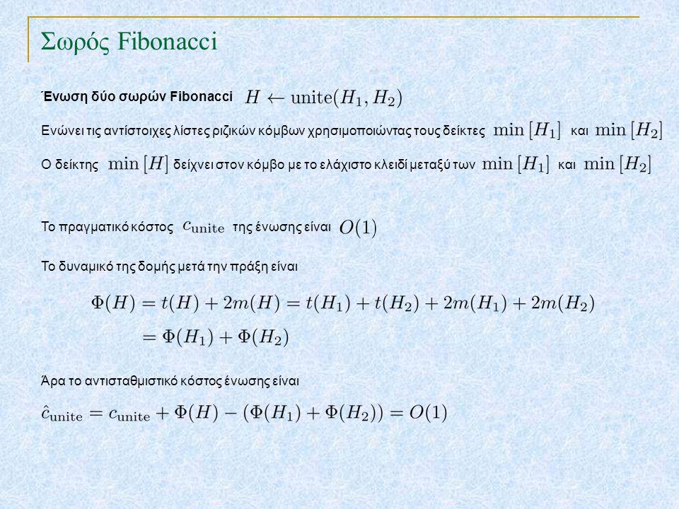 TexPoint fonts used in EMF. Read the TexPoint manual before you delete this box.: AA A A A Σωρός Fibonacci Ένωση δύο σωρών Fibonacci Ενώνει τις αντίστ