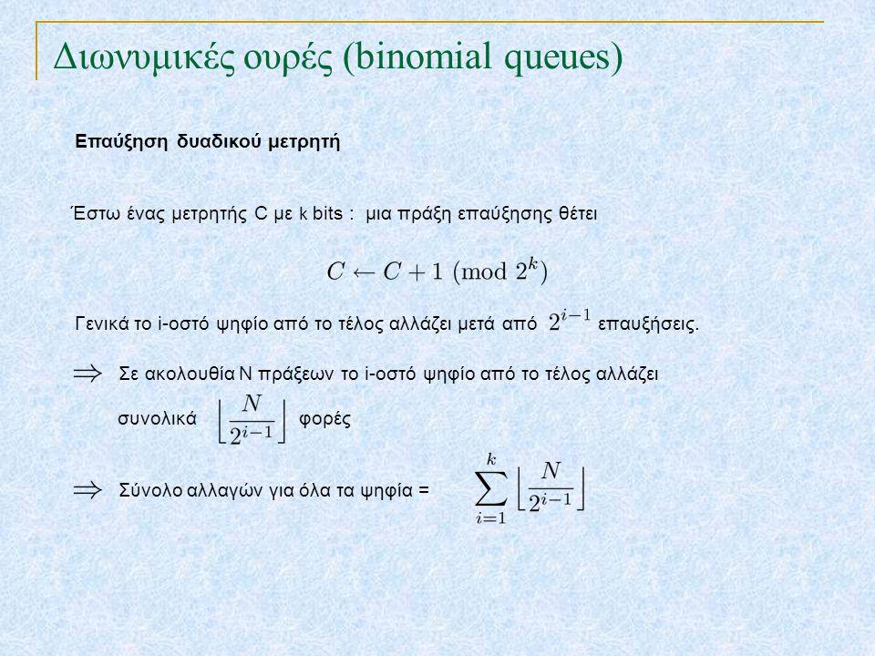 Διωνυμικές ουρές (binomial queues) Έστω ένας μετρητής C με k bits : μια πράξη επαύξησης θέτει Γενικά το i-οστό ψηφίο από το τέλος αλλάζει μετά από επαυξήσεις.