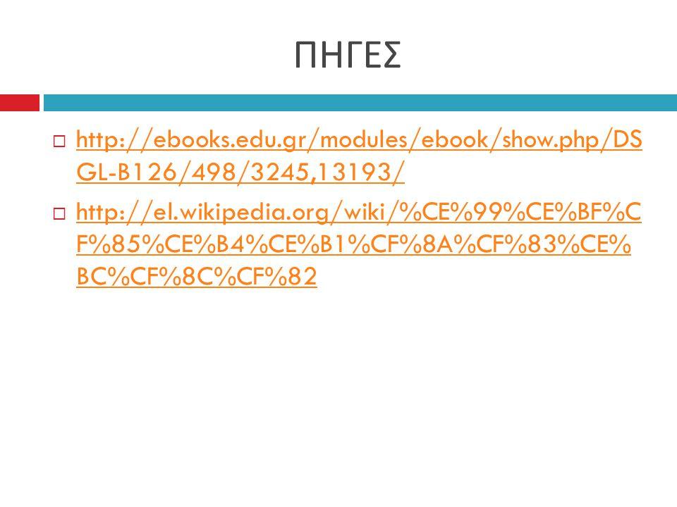 ΠΗΓΕΣ  http://ebooks.edu.gr/modules/ebook/show.php/DS GL-B126/498/3245,13193/ http://ebooks.edu.gr/modules/ebook/show.php/DS GL-B126/498/3245,13193/