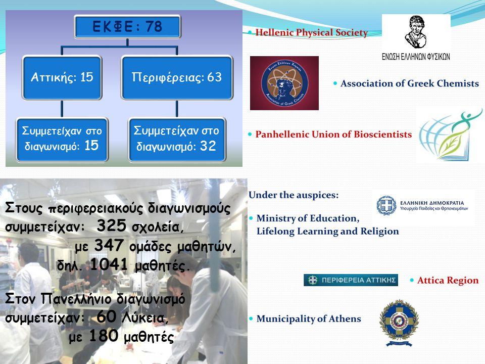 Στους περιφερειακούς διαγωνισμούς συμμετείχαν: 325 σχολεία, με 347 ομάδες μαθητών, δηλ.