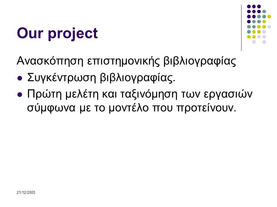21/12/2005 Our project Ανασκόπηση επιστημονικής βιβλιογραφίας Συγκέντρωση βιβλιογραφίας.