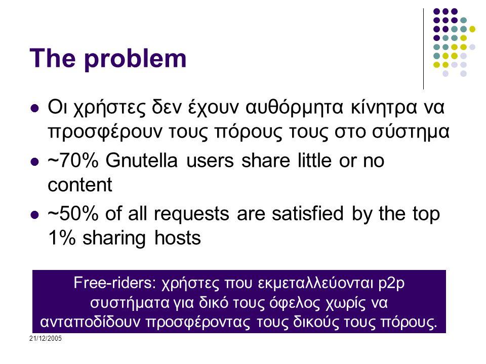 21/12/2005 The problem Οι χρήστες δεν έχουν αυθόρμητα κίνητρα να προσφέρουν τους πόρους τους στο σύστημα ~70% Gnutella users share little or no content ~50% of all requests are satisfied by the top 1% sharing hosts Free-riders: χρήστες που εκμεταλλεύονται p2p συστήματα για δικό τους όφελος χωρίς να ανταποδίδουν προσφέροντας τους δικούς τους πόρους.