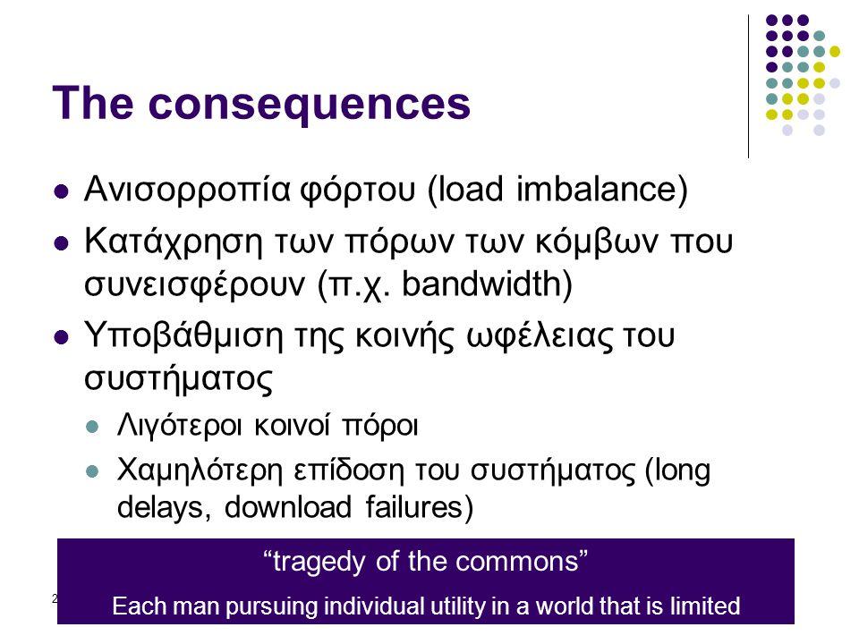 21/12/2005 The consequences Ανισορροπία φόρτου (load imbalance) Κατάχρηση των πόρων των κόμβων που συνεισφέρουν (π.χ.