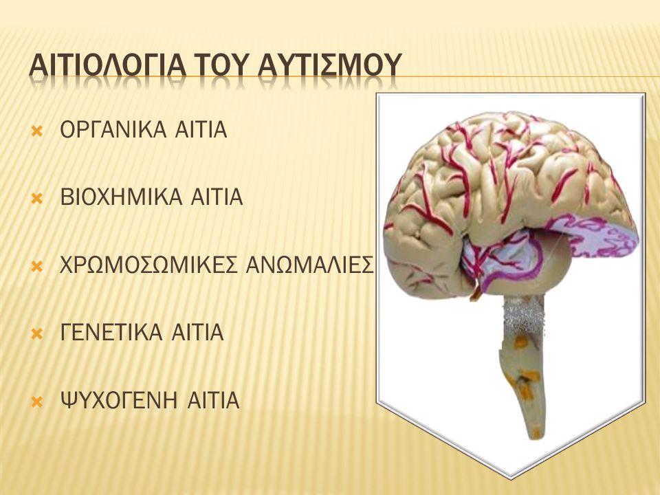  διαταραχές του μεταβολισμού των εγκεφαλικών κυττάρων (αύξηση της γλυκόζης) βιοχημικές διαταραχές σε επίπεδα νευροδιαβιβαστών (ντοπαμίνης και παράγωγων, ιδιαίτερα της σεροτονίνης)  μειωμένη κυκλοφορία αίματος σε ορισμένες περιοχές του εγκεφάλου (αριστερά)  δυσλειτουργία της παρεγκεφαλίδας, της μετωπιαίας ή προμετωττιαίας περιοχής  τραυματισμοί εγκεφάλου, ανοξία ενδοκρινολογικά αίτια (αύξηση τεστοστερόνης) ιοί όπως έρπης, της ερυθράς, κυτταρομεγαλοιός  γενετικά αίτια -χρωμοσωμικές ατυπίες (εύθραυστο χ)  δυσλειτουργία του ανοσοποιητικού συστήματος (ευαισθησία σε μολύνσεις π.χ.