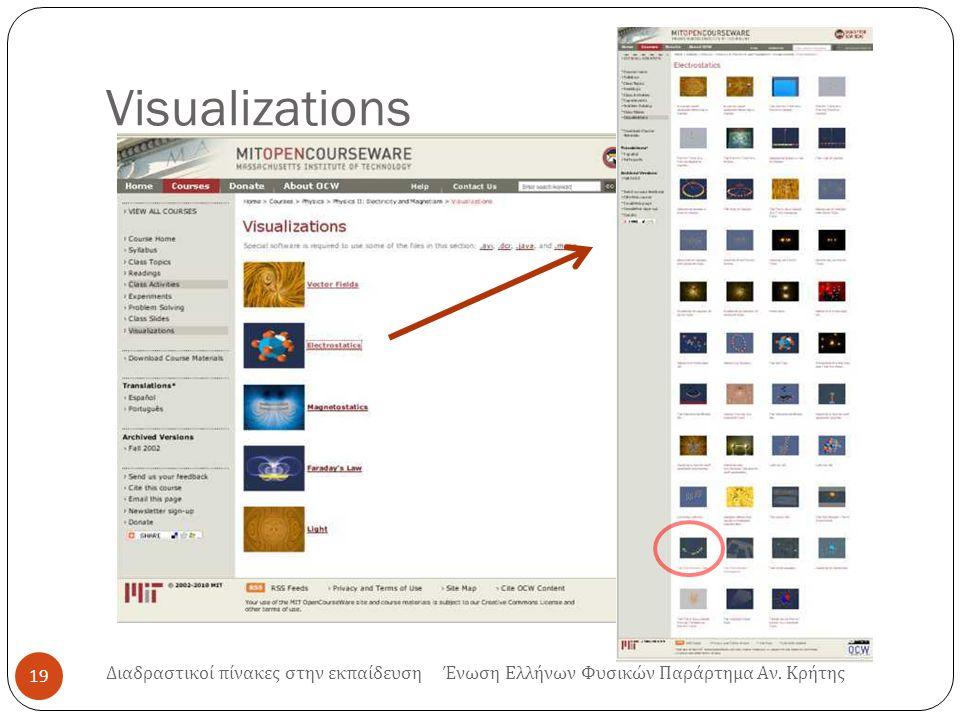 Visualizations 19 Διαδραστικοί πίνακες στην εκπαίδευση Ένωση Ελλήνων Φυσικών Παράρτημα Αν. Κρήτης