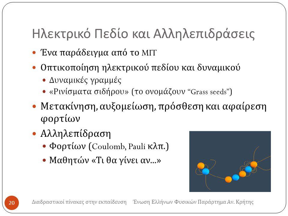 Ηλεκτρικό Πεδίο και Αλληλεπιδράσεις 20 Ένα παράδειγμα από το MIT Οπτικοποίηση ηλεκτρικού πεδίου και δυναμικού Δυναμικές γραμμές « Ρινίσματα σιδήρου » ( το ονομάζουν Grass seeds ) Μετακίνηση, αυξομείωση, πρόσθεση και αφαίρεση φορτίων Αλληλεπίδραση Φορτίων (Coulomb, Pauli κλπ.) Μαθητών « Τι θα γίνει αν...» Διαδραστικοί πίνακες στην εκπαίδευση Ένωση Ελλήνων Φυσικών Παράρτημα Αν.
