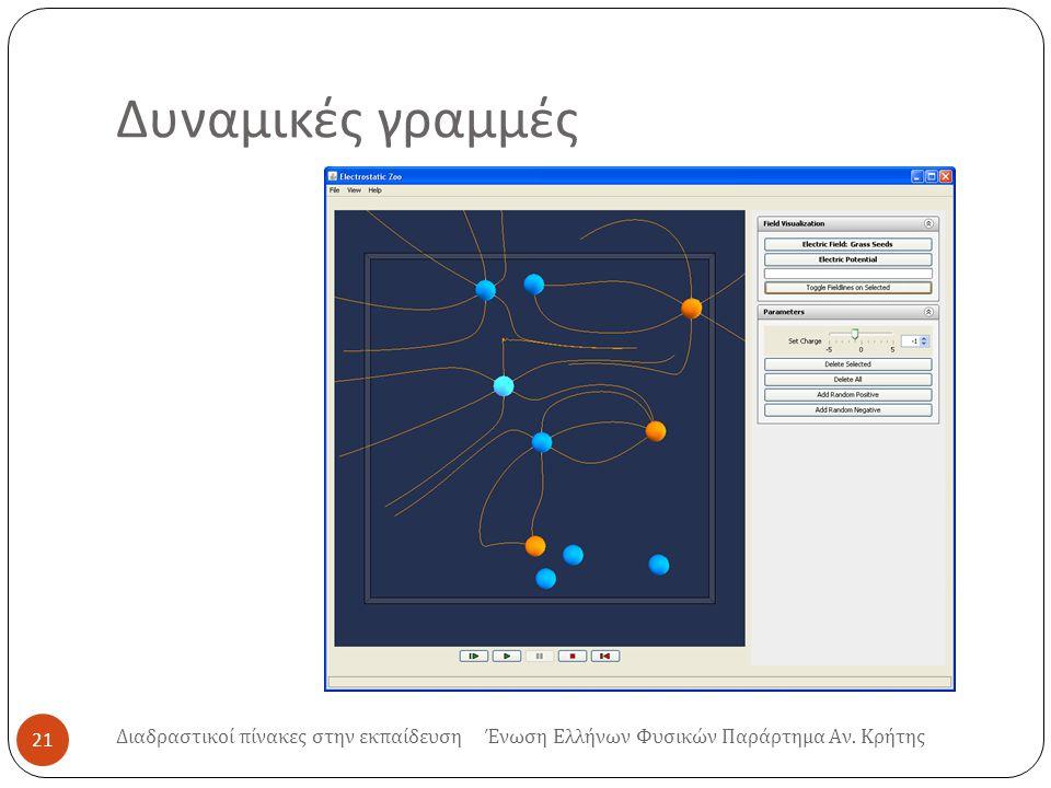 Δυναμικές γραμμές 21 Διαδραστικοί πίνακες στην εκπαίδευση Ένωση Ελλήνων Φυσικών Παράρτημα Αν. Κρήτης