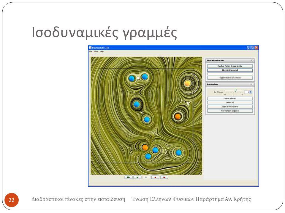 Ισοδυναμικές γραμμές 22 Διαδραστικοί πίνακες στην εκπαίδευση Ένωση Ελλήνων Φυσικών Παράρτημα Αν. Κρήτης