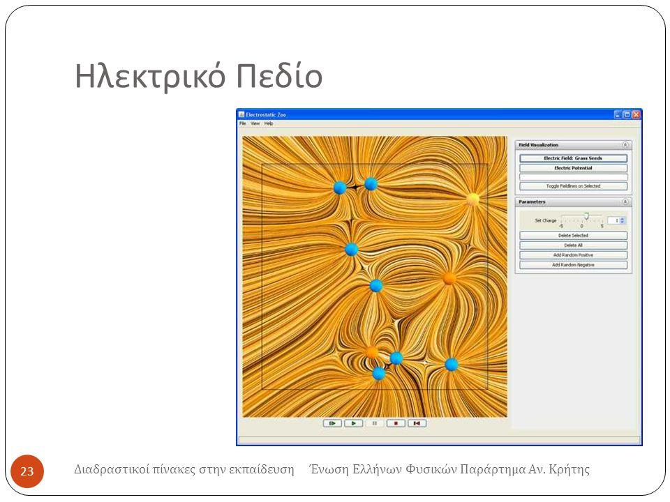 Ηλεκτρικό Πεδίο 23 Διαδραστικοί πίνακες στην εκπαίδευση Ένωση Ελλήνων Φυσικών Παράρτημα Αν. Κρήτης