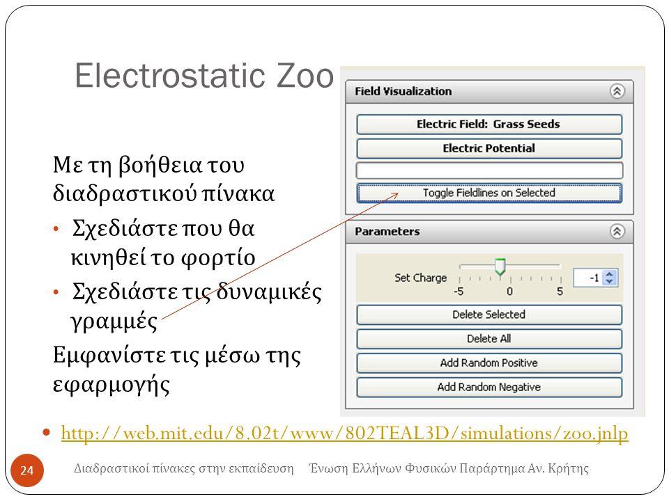 Electrostatic Zoo 24 http://web.mit.edu/8.02t/www/802TEAL3D/simulations/zoo.jnlp Με τη βοήθεια του διαδραστικού πίνακα Σχεδιάστε που θα κινηθεί το φορ