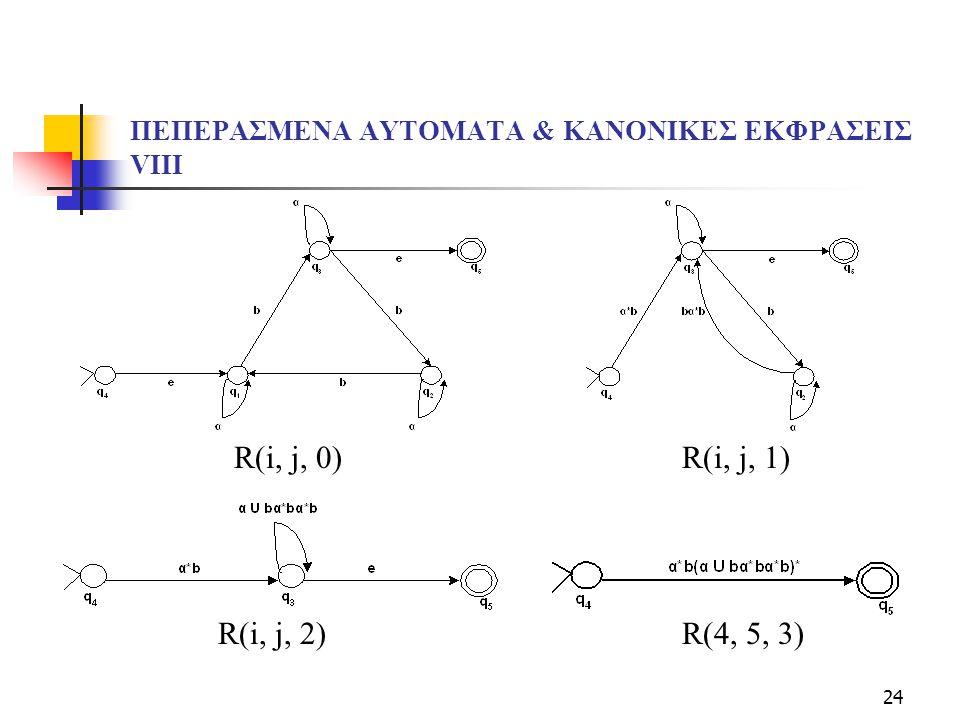 24 ΠΕΠΕΡΑΣΜΕΝΑ ΑΥΤΟΜΑΤΑ & ΚΑΝΟΝΙΚΕΣ ΕΚΦΡΑΣΕΙΣ VIΙI R(i, j, 1)R(i, j, 0) R(i, j, 2)R(4, 5, 3)