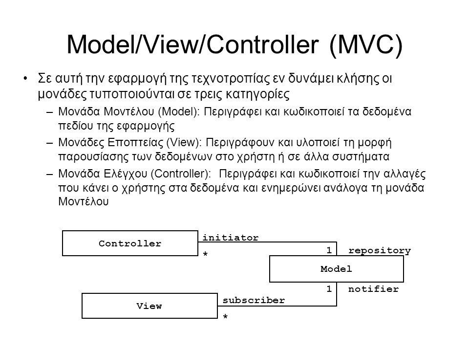 Model/View/Controller (MVC) Σε αυτή την εφαρμογή της τεχνοτροπίας εν δυνάμει κλήσης οι μονάδες τυποποιούνται σε τρεις κατηγορίες –Μονάδα Μοντέλου (Model): Περιγράφει και κωδικοποιεί τα δεδομένα πεδίου της εφαρμογής –Μονάδες Εποπτείας (View): Περιγράφουν και υλοποιεί τη μορφή παρουσίασης των δεδομένων στο χρήστη ή σε άλλα συστήματα –Μονάδα Ελέγχου (Controller): Περιγράφει και κωδικοποιεί την αλλαγές που κάνει ο χρήστης στα δεδομένα και ενημερώνει ανάλογα τη μονάδα Μοντέλου Controller Model subscriber notifier initiator * repository1 1 * View
