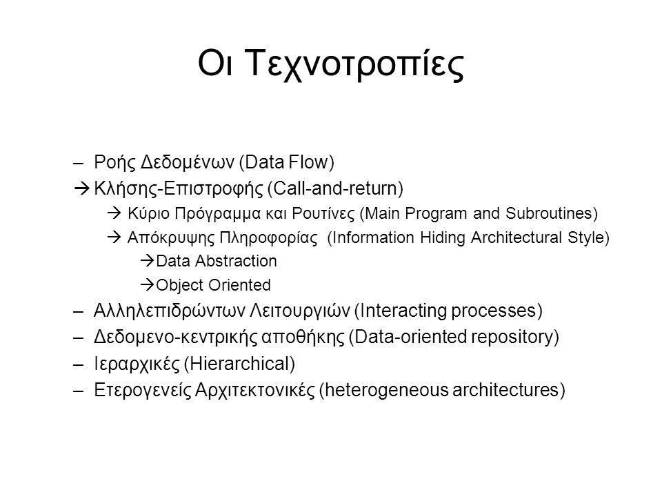 Οι Τεχνοτροπίες –Ροής Δεδομένων (Data Flow)  Κλήσης-Επιστροφής (Call-and-return)  Κύριο Πρόγραμμα και Ρουτίνες (Main Program and Subroutines)  Απόκρυψης Πληροφορίας (Information Hiding Architectural Style)  Data Abstraction  Object Oriented –Αλληλεπιδρώντων Λειτουργιών (Interacting processes) –Δεδομενο-κεντρικής αποθήκης (Data-oriented repository) –Ιεραρχικές (Hierarchical) –Ετερογενείς Αρχιτεκτονικές (heterogeneous architectures)