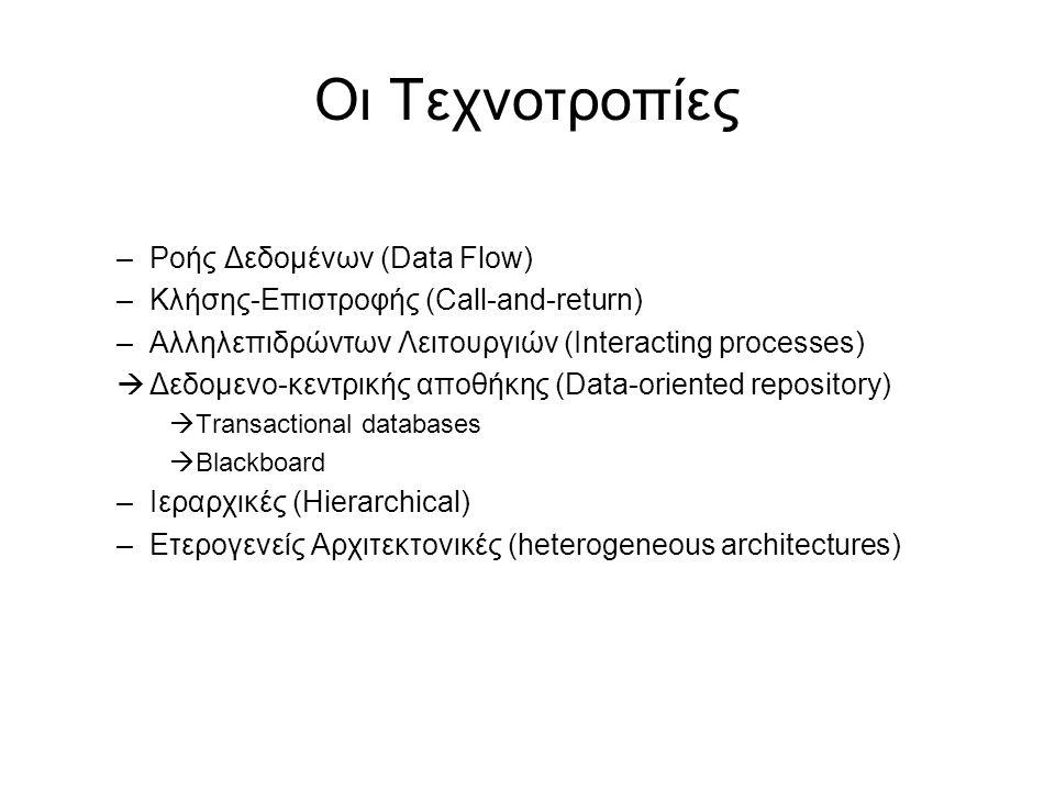 Οι Τεχνοτροπίες –Ροής Δεδομένων (Data Flow) –Κλήσης-Επιστροφής (Call-and-return) –Αλληλεπιδρώντων Λειτουργιών (Interacting processes)  Δεδομενο-κεντρικής αποθήκης (Data-oriented repository)  Transactional databases  Blackboard –Ιεραρχικές (Hierarchical) –Ετερογενείς Αρχιτεκτονικές (heterogeneous architectures)