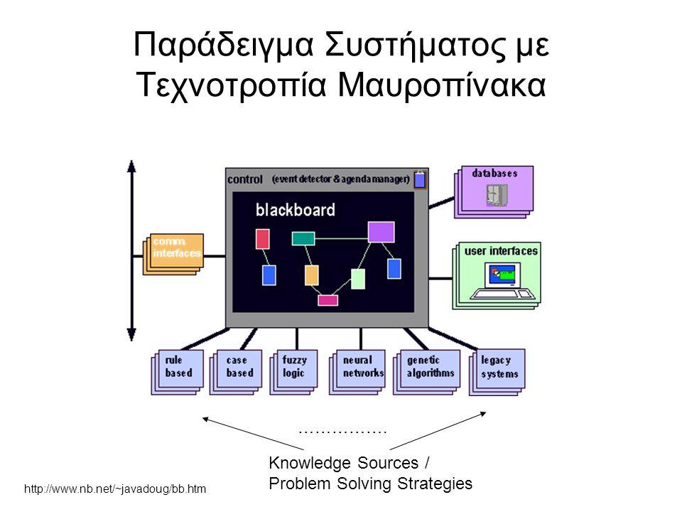 Παράδειγμα Συστήματος με Τεχνοτροπία Μαυροπίνακα Knowledge Sources / Problem Solving Strategies …………….