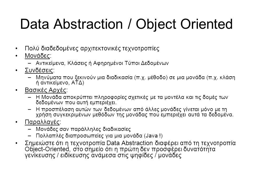 Data Abstraction / Object Oriented Πολύ διαδεδομένες αρχιτεκτονικές τεχνοτροπίες Μονάδες: –Αντικείμενα, Κλάσεις ή Αφηρημένοι Τύποι Δεδομένων Συνδέσεις: –Μηνύματα που ξεκινούν μια διαδικασία (π.χ.