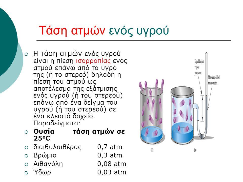 Τάση ατμών ενός υγρού  Η τάση ατμών ενός υγρού είναι η πίεση ισορροπίας ενός ατμού επάνω από το υγρό της (ή το στερεό) δηλαδή η πίεση του ατμού ως απ