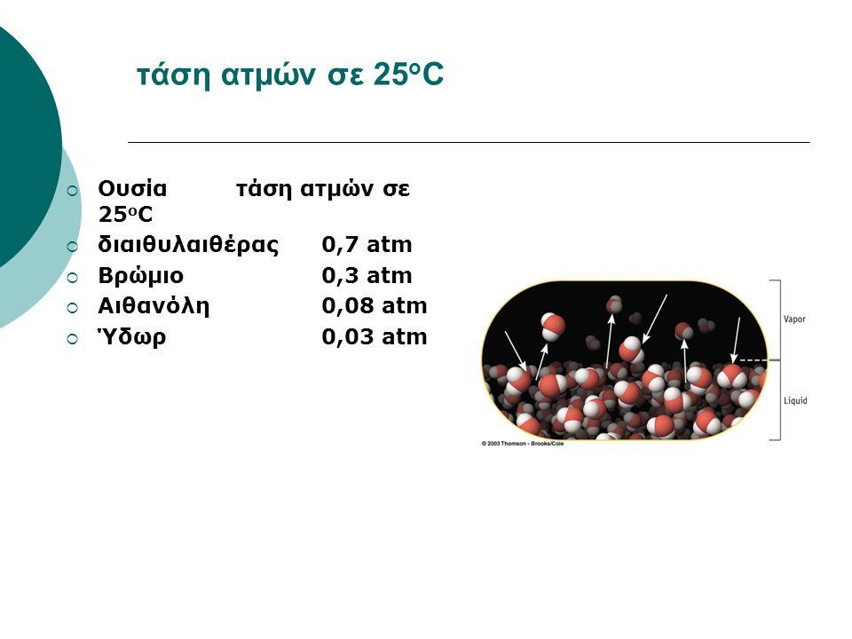 τάση ατμών σε 25 ο C  Ουσία τάση ατμών σε 25 ο C  διαιθυλαιθέρας0,7 atm  Βρώμιο0,3 atm  Αιθανόλη0,08 atm  Ύδωρ0,03 atm