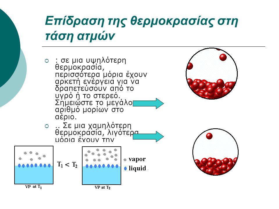 Επίδραση της θερμοκρασίας στη τάση ατμών  : σε μια υψηλότερη θερμοκρασία, περισσότερα μόρια έχουν αρκετή ενέργεια για να δραπετεύσουν από το υγρό ή τ