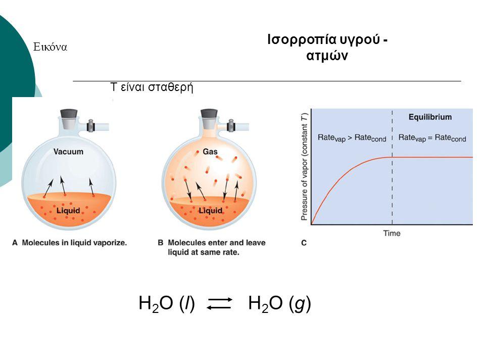 Εικόνα Ισορροπία υγρού - ατμών H 2 O (l) H 2 O (g) T είναι σταθερή