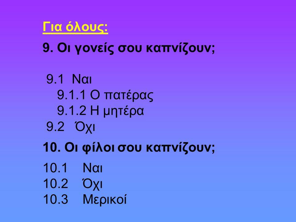 Ερώτηση 11 Ομάδα 2 (Επιπτώσεις – Παθητικό Κάπνισμα - Εμφάνιση)