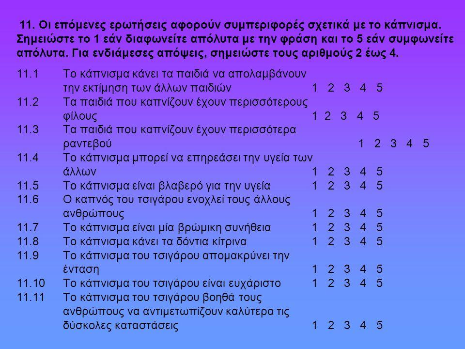 Ερώτηση 12 Ομάδα Δ ΒΑΘΜΟΣ ΕΠΙΡΡΟΗΣ (Valid Percent) ΜΕΤΑΒΛΗΤΕΣ ΚαθόλουΛίγοΜέτριαΠολύ Πάρα Πολύ Ομάδα Δ Όταν διασκεδάζεις21,58,821,221,726,9 Όταν έχεις άγχος22,912,920,5 23,1 Όταν έχεις ένταση και στρες 23,210,319,619,327,6 Με φίλους σε πάρτι 22,410,421,022,923,3 Όταν ζητάω ένα τσιγάρο 25,17,620,618,028,6 Όταν έχω άγχος και ένταση 24,210,819,518,527,1