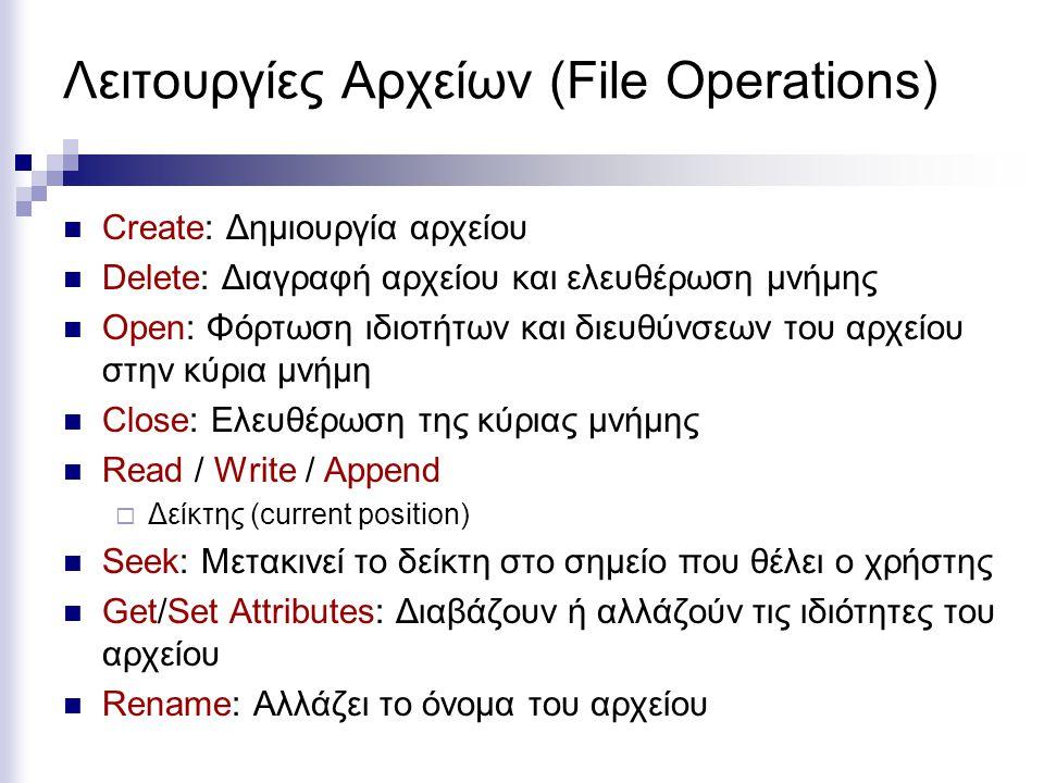 Λειτουργίες Αρχείων (File Operations) Create: Δημιουργία αρχείου Delete: Διαγραφή αρχείου και ελευθέρωση μνήμης Open: Φόρτωση ιδιοτήτων και διευθύνσεω
