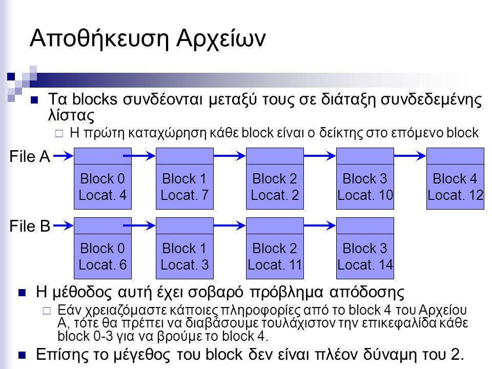 Αποθήκευση Αρχείων Τα blocks συνδέονται μεταξύ τους σε διάταξη συνδεδεμένης λίστας  Η πρώτη καταχώρηση κάθε block είναι ο δείκτης στο επόμενο block B