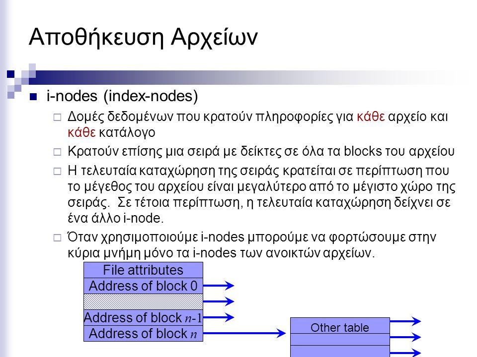 Αποθήκευση Αρχείων i-nodes (index-nodes)  Δομές δεδομένων που κρατούν πληροφορίες για κάθε αρχείο και κάθε κατάλογο  Κρατούν επίσης μια σειρά με δεί