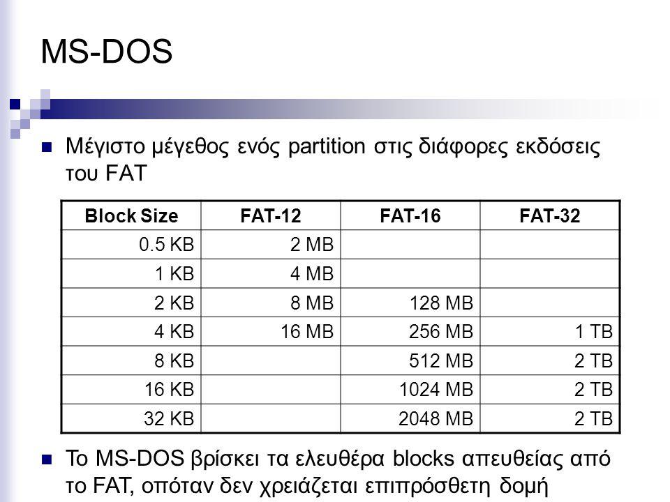 MS-DOS Μέγιστο μέγεθος ενός partition στις διάφορες εκδόσεις του FAT Block SizeFAT-12FAT-16FAT-32 0.5 KB2 MB 1 KB4 MB 2 KB8 MB128 MB 4 KB16 MB256 MB1