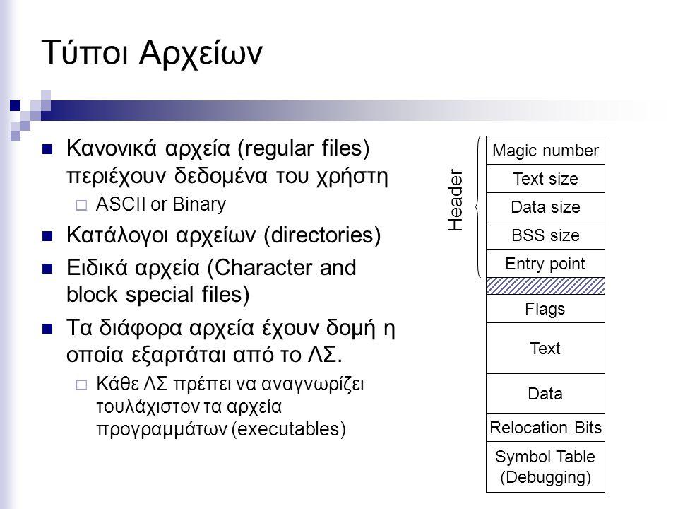 Τύποι Αρχείων Κανονικά αρχεία (regular files) περιέχουν δεδομένα του χρήστη  ASCII or Binary Κατάλογοι αρχείων (directories) Ειδικά αρχεία (Character