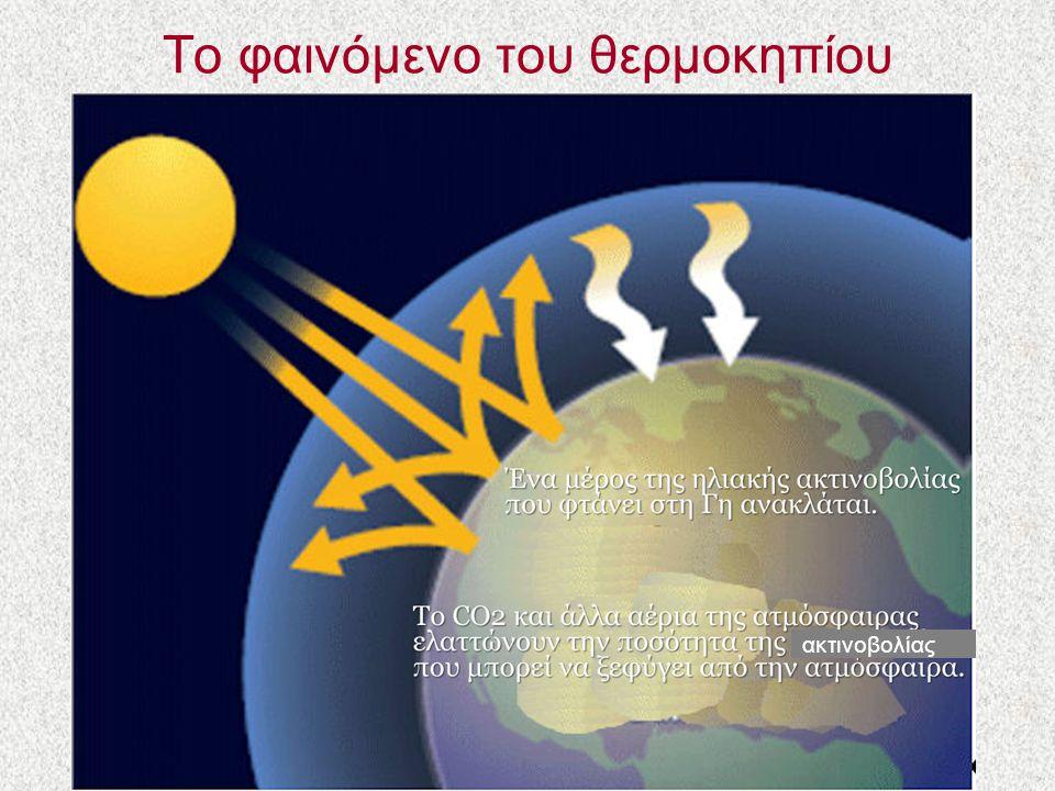 Το φαινόμενο του θερμοκηπίου ακτινοβολίας
