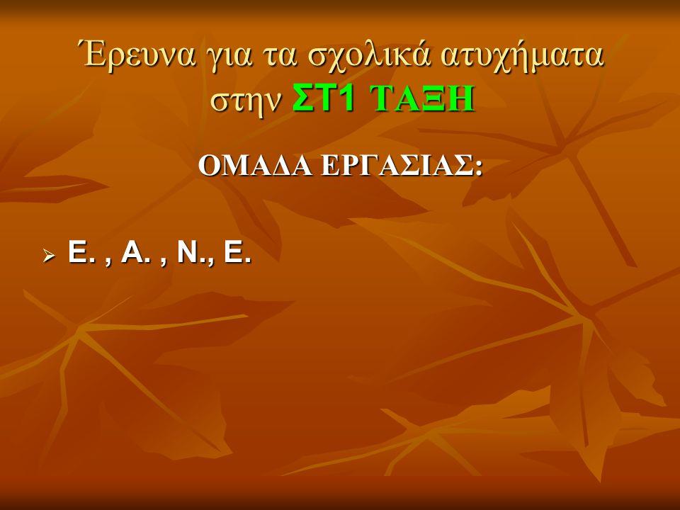 ΕΡΩΤΗΜΑ 1 ο