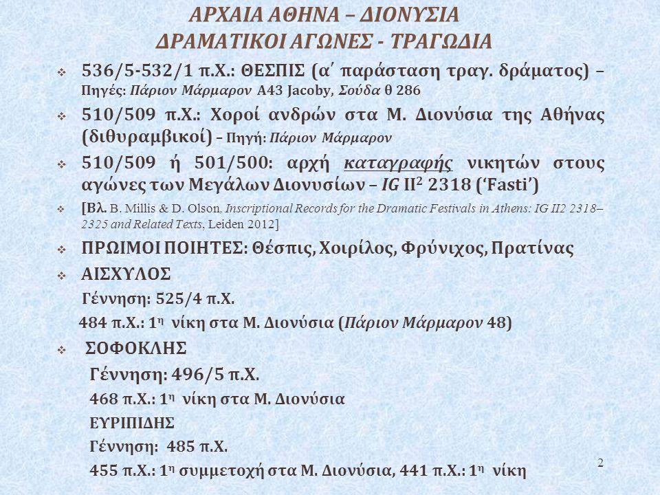 2 ΑΡΧΑΙΑ ΑΘΗΝΑ – ΔΙΟΝΥΣΙΑ ΔΡΑΜΑΤΙΚΟΙ ΑΓΩΝΕΣ - ΤΡΑΓΩΔΙΑ  536/5-532/1 π.Χ.: ΘΕΣΠΙΣ (α΄ παράσταση τραγ.
