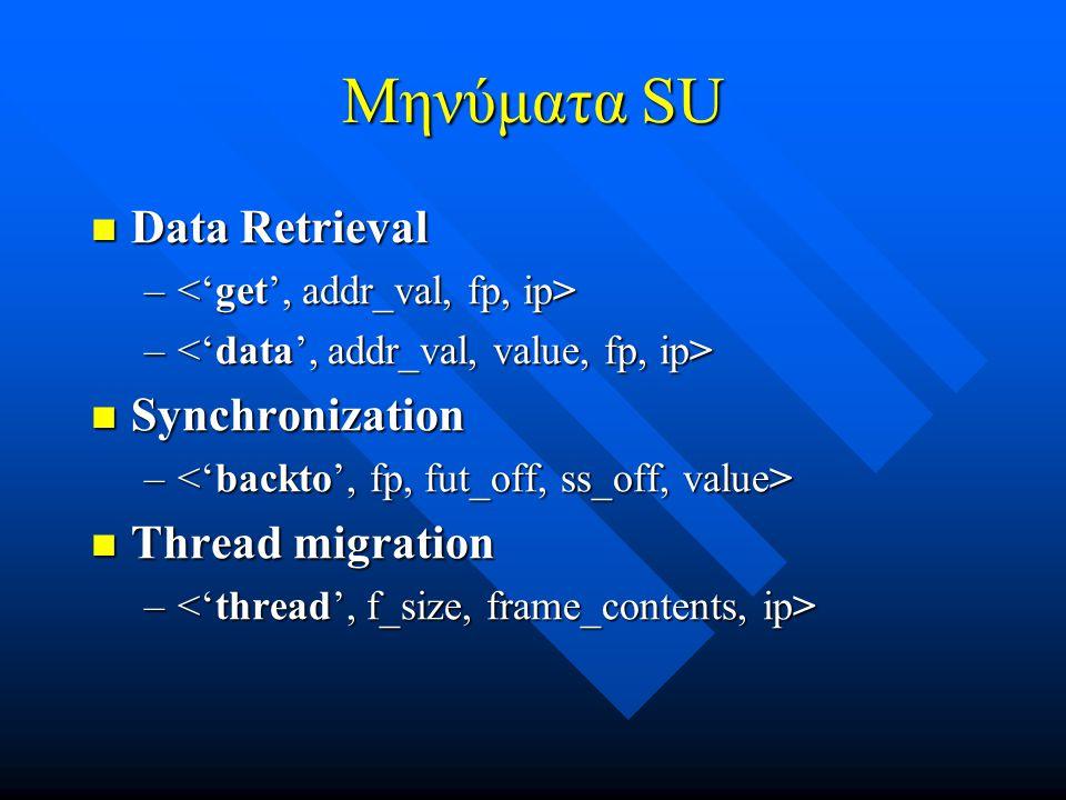 Μηνύματα SU Data Retrieval Data Retrieval – – Synchronization Synchronization – – Thread migration Thread migration – –