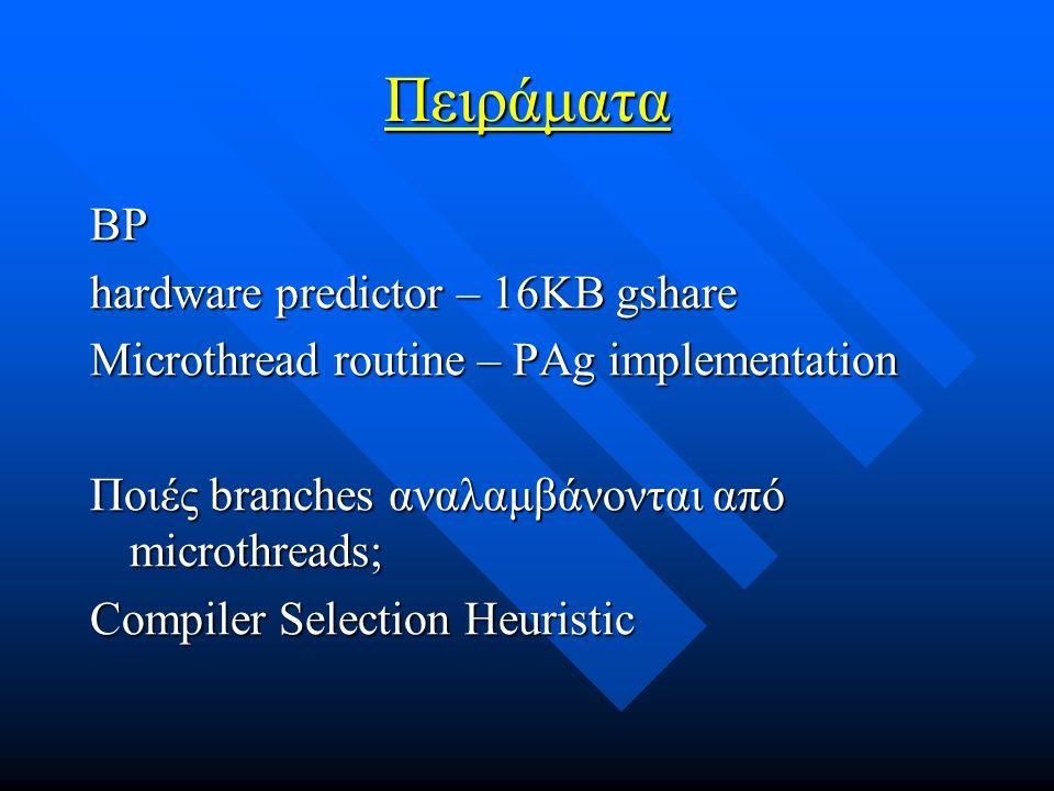 Πειράματα BP hardware predictor – 16KB gshare Microthread routine – PAg implementation Ποιές branches αναλαμβάνονται από microthreads; Compiler Select