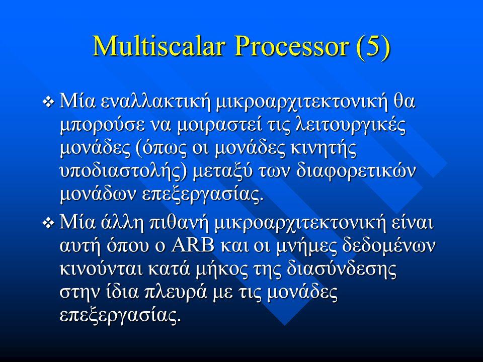 Multiscalar Processor (5)  Μία εναλλακτική μικροαρχιτεκτονική θα μπορούσε να μοιραστεί τις λειτουργικές μονάδες (όπως οι μονάδες κινητής υποδιαστολής