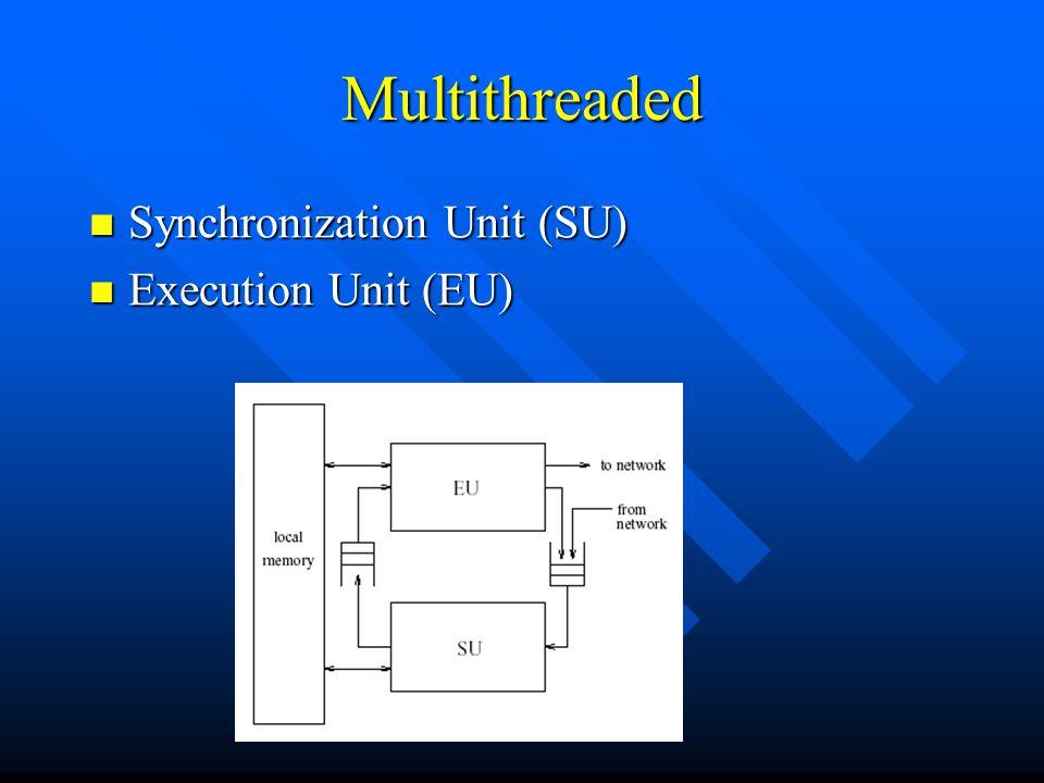 Multithreaded Synchronization Unit (SU) Synchronization Unit (SU) Execution Unit (EU) Execution Unit (EU)