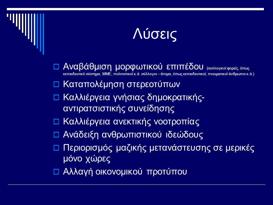 Λύσεις  Αναβάθμιση μορφωτικού επιπέδου (συλλογικοί φορείς, όπως εκπαιδευτικό σύστημα, ΜΜΕ, πολιτιστικοί κ.ά.