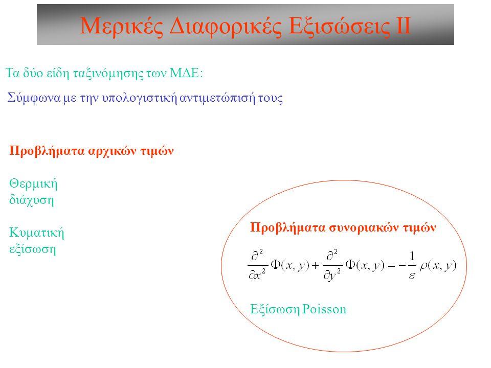 Μερικές Διαφορικές Εξισώσεις ΙΙ Τα δύο είδη ταξινόμησης των ΜΔΕ: Σύμφωνα με την υπολογιστική αντιμετώπισή τους Προβλήματα αρχικών τιμών Θερμική διάχυση Κυματική εξίσωση Προβλήματα συνοριακών τιμών Εξίσωση Poisson