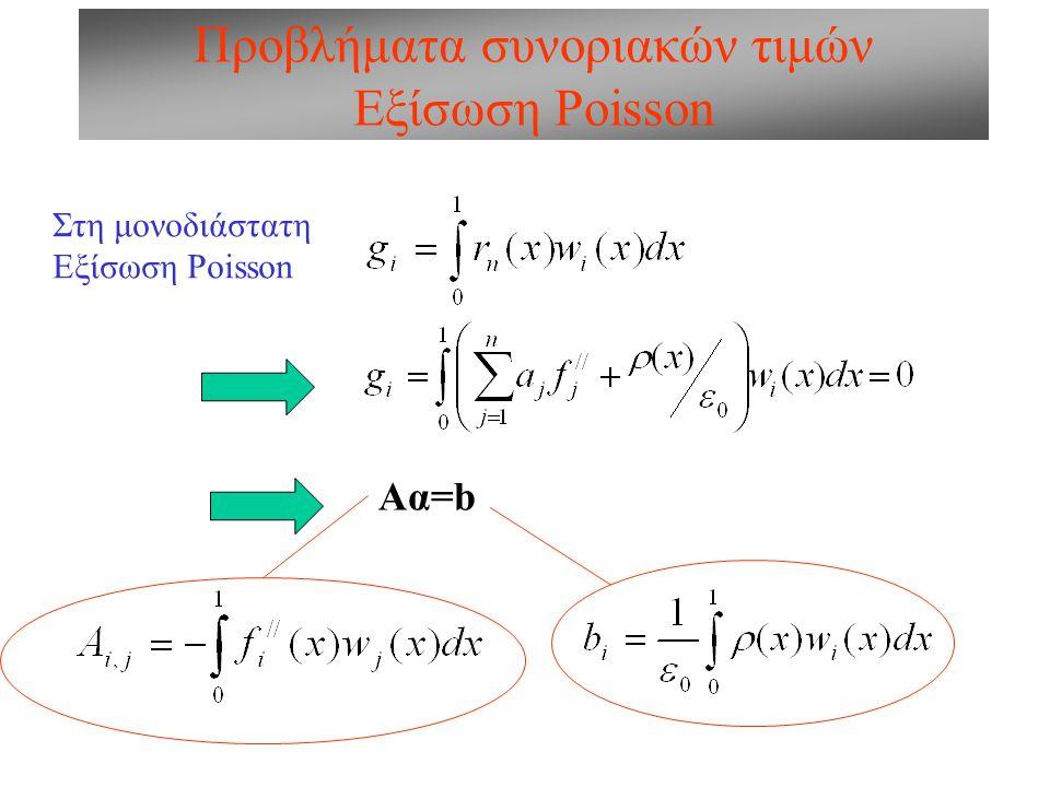 Προβλήματα συνοριακών τιμών Εξίσωση Poisson Στη μονοδιάστατη Εξίσωση Poisson Αα=b