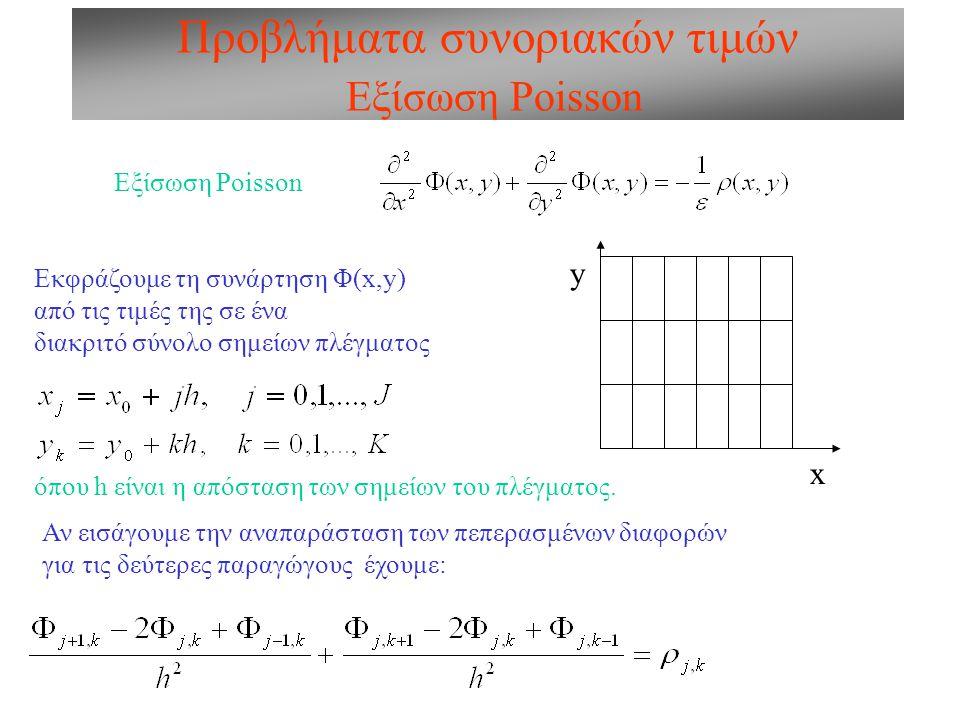 Προβλήματα συνοριακών τιμών Εξίσωση Poisson Μετατρέποντας τις δύο διαστάσεις των σημείων του πλέγματος σε μια μονοδιάστατη σειρά εξίσωση αυτή ισχύει μόνο για τα σημεία που βρίσκονται στο εσωτερικό του πλέγματος.