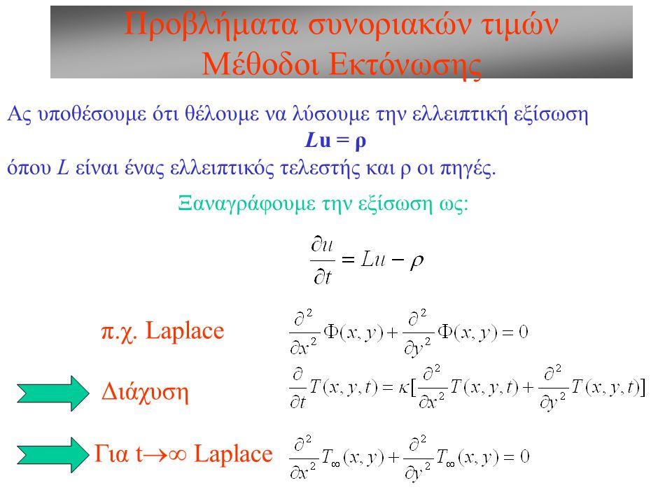 Προβλήματα συνοριακών τιμών Μέθοδοι Πεπερασμένων στοιχείων Η περιοχή ενδιαφέροντος διαιρείται σε πολλά μικρά μέρη, συνήθως της ίδιας τοπολογίας ( για να διευκολύνονται οι υπολογισμοί), αλλά όχι απαραίτητα του ίδιου μεγέθους Επιλέγονται οι τοπικές συναρτήσεις f i και οι συναρτήσεις βάρους w i με σκοπό το μηδενισμό του ολοκληρώματος: παντού στο χώρο Αν w i =f i, τότε έχουμε το λεγόμενο σχήμα Galerkin